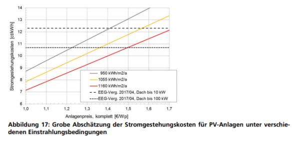 screenshot-www.ise.fraunhofer.de-2019.05.10-14-33-49