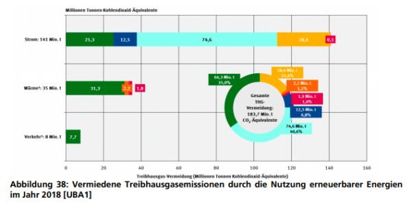 screenshot-www.ise.fraunhofer.de-2019.08.21-10-15-56